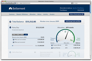 Betterment Dashboard