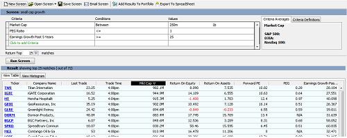 Yahoo finance stock options