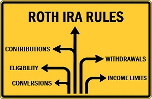 Excess roth ira contribution options