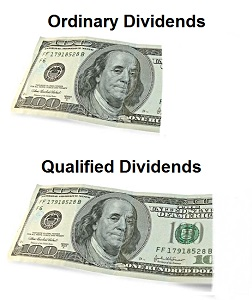 Breaking Down a Qualified Dividends and Capital Gain Tax Worksheet
