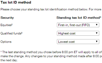 Default Cost Basis Method