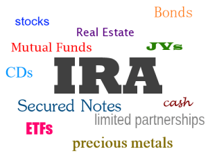 IRA Investment Options