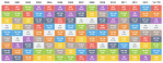 15 Year Look At Asset Class, Sector, And Country Returns