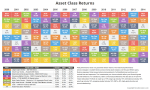 Updated Asset Class, Sector, and Country Returns for 2014