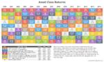 Asset Class Returns Through 2014