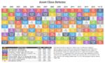 Asset Class Returns Through 6/15