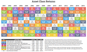 Asset Returns Thumb
