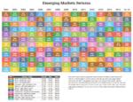 Emerging Market Returns Through 6/16