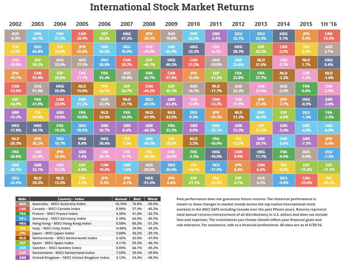 stock market returns research papers Free stock market papers, essays stock exchange market research paper] 819 the presence of persistency are more in the daily stock returns as compared.